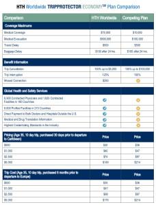 Trip_Protector_Economy_Comparison-2015