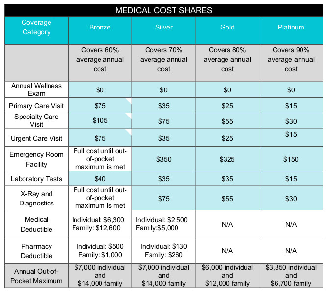 Insurance Health California